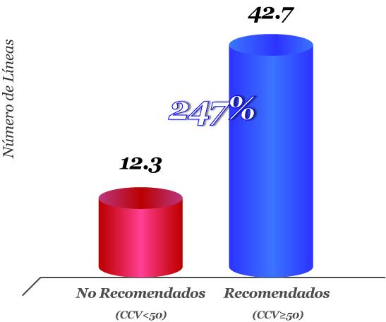 1. Prediccion1_ESPAÑOL